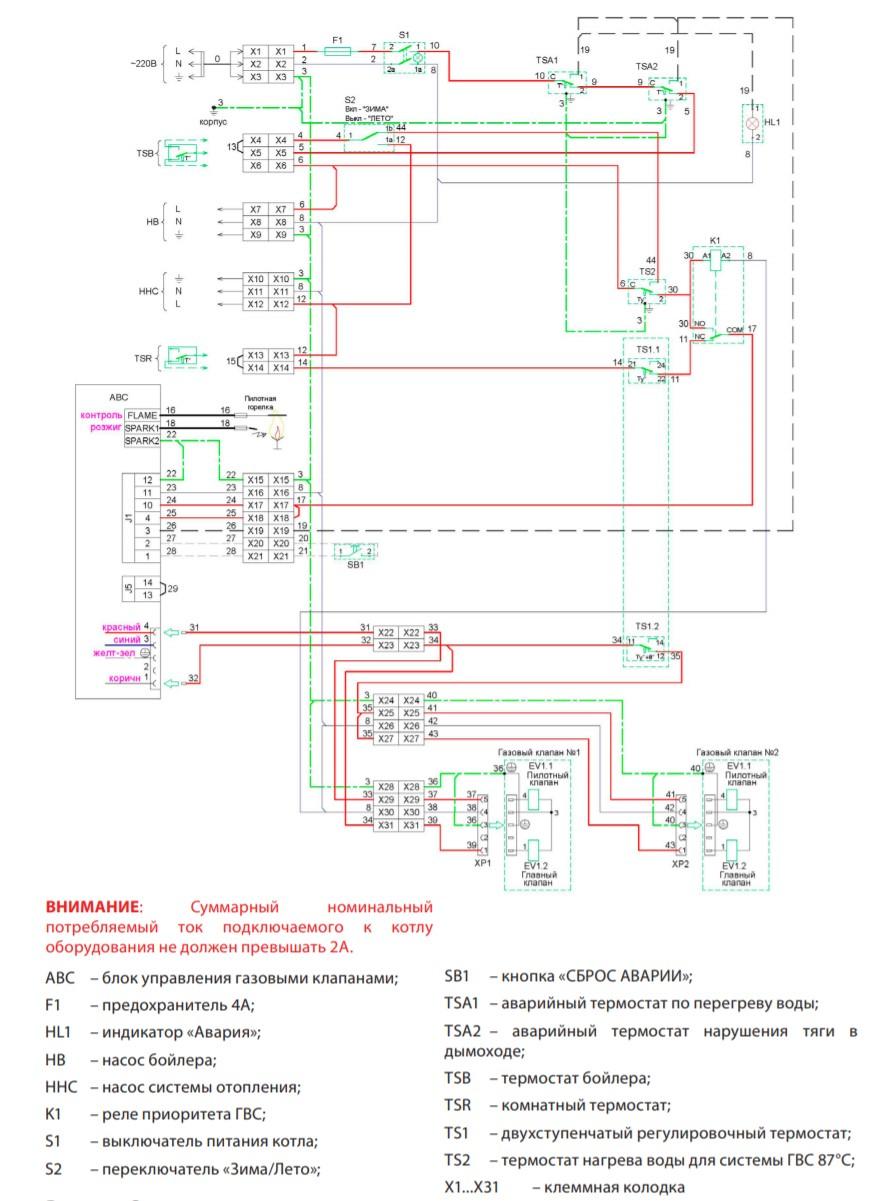 Рис. 10. Электрическая схема двухступенчатого котла (ALFA COMFORT E 75 v15; E 85 v15; E 95 v15).