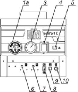 Рис. 4. Панель управления Alfa Comfort E30