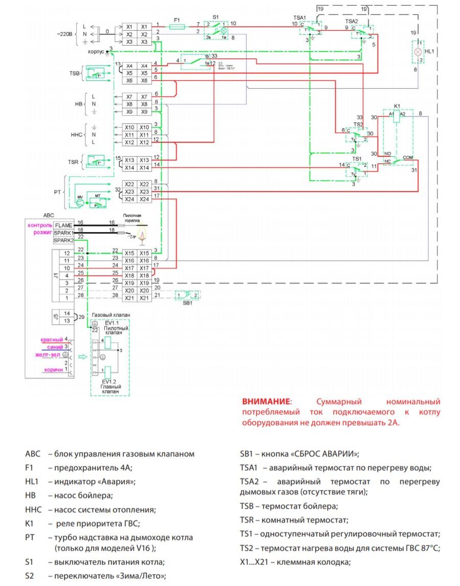Рис. 9. Электрическая схема одноступенчатого котла