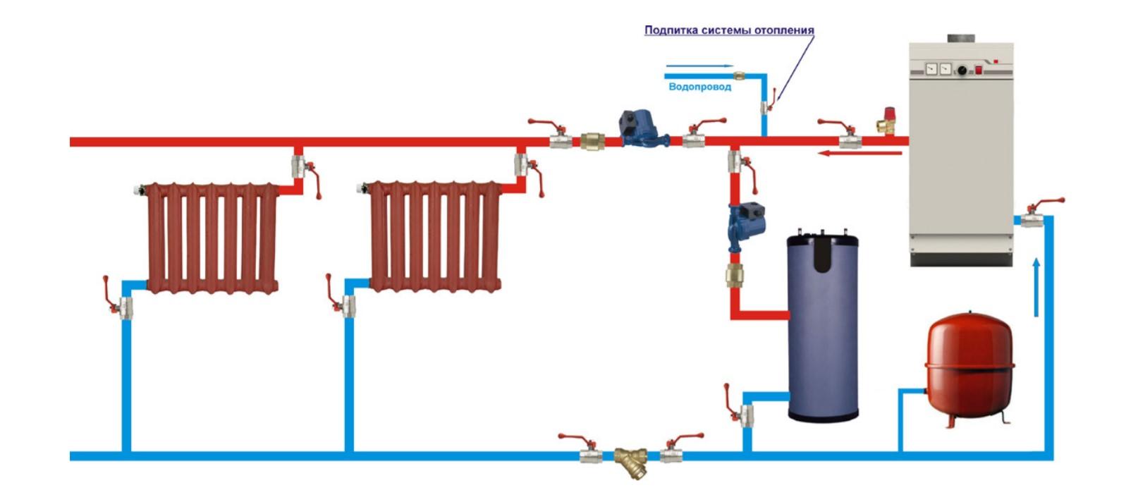 Рисунок 7. Схема подключения котла с принудительной циркуляцией теплоносителя.