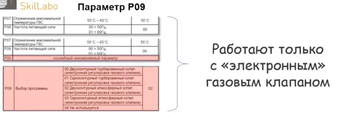 Параметр P09