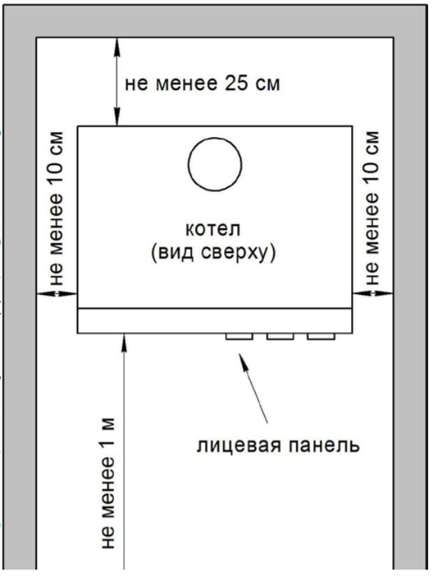 Рис. 5 – Схема установки котла