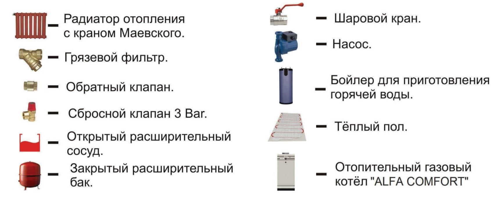 схемы возможного подключения отопительного котла к системе отопления.