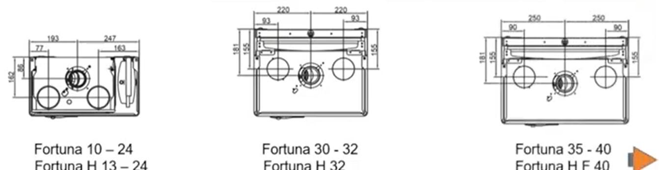 Самый большой обзор газовых котлов Ferroli