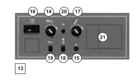 Инструкция на котел CTC 2200 TRIO и видео обзор