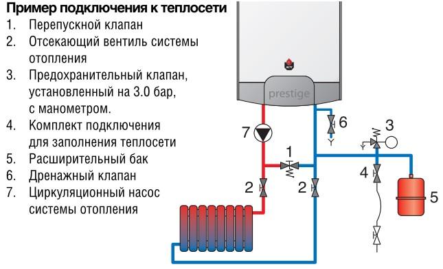 Подключение к системе отопления