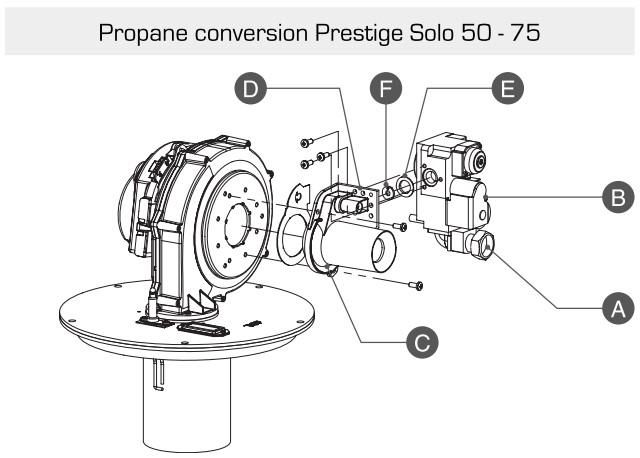 Переход на пропан Prestige Solo 50 - 75
