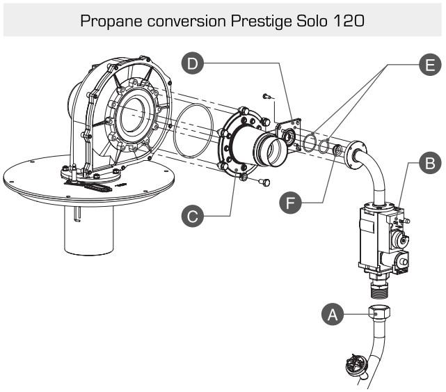 Переход на пропан Prestige Solo 120