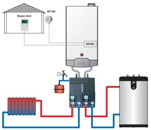 КОНФИГУРАЦИЯ 2: Подключение контура системы отопления и контура загрузки бойлера. Система регулирования с комнатным контроллером и датчиком наружной температуры