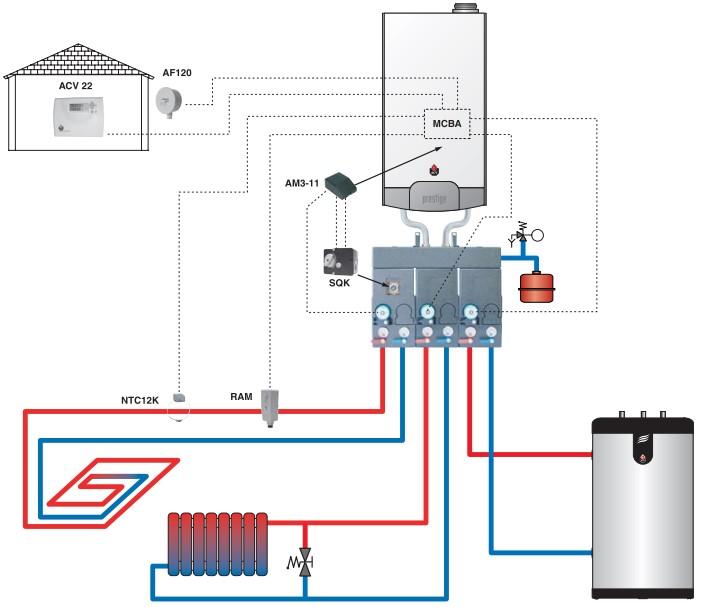 КОНФИГУРАЦИЯ 3: Подключение контура системы радиаторного отопления, контура теплого пола и контура загрузки бойлера. Система регулирования с комнатным термостатом, датчиком наружной температуры и модулем АМ3-11