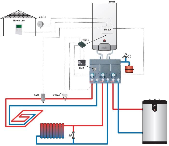 СХЕМА УСТАНОВКИ 4: Подключение контура системы радиаторного отопления, контура теплого пола и контура загрузки бойлера. Система регулирования с контроллером и модулем ZMC-1