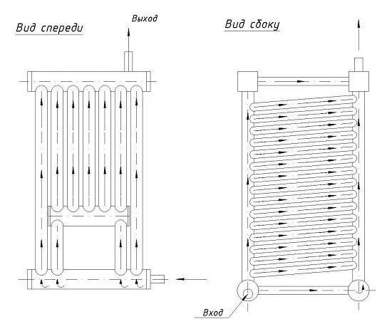 Котел КВр-0,1 (КВр-0,12). Характеристика и принцип работы